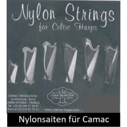 Oktave 2, Nylon für Camac...